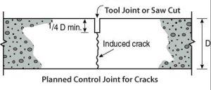 Crack Control